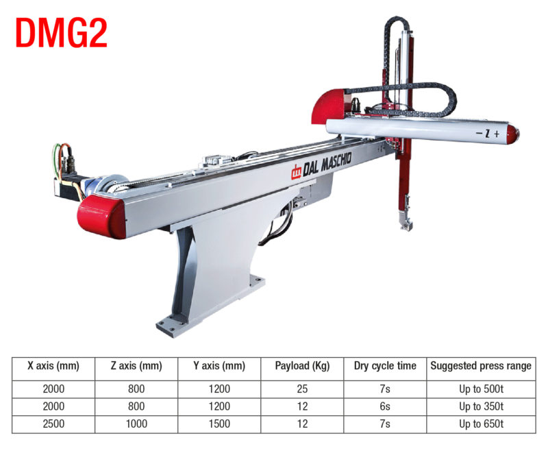 DMG2-01-800x655