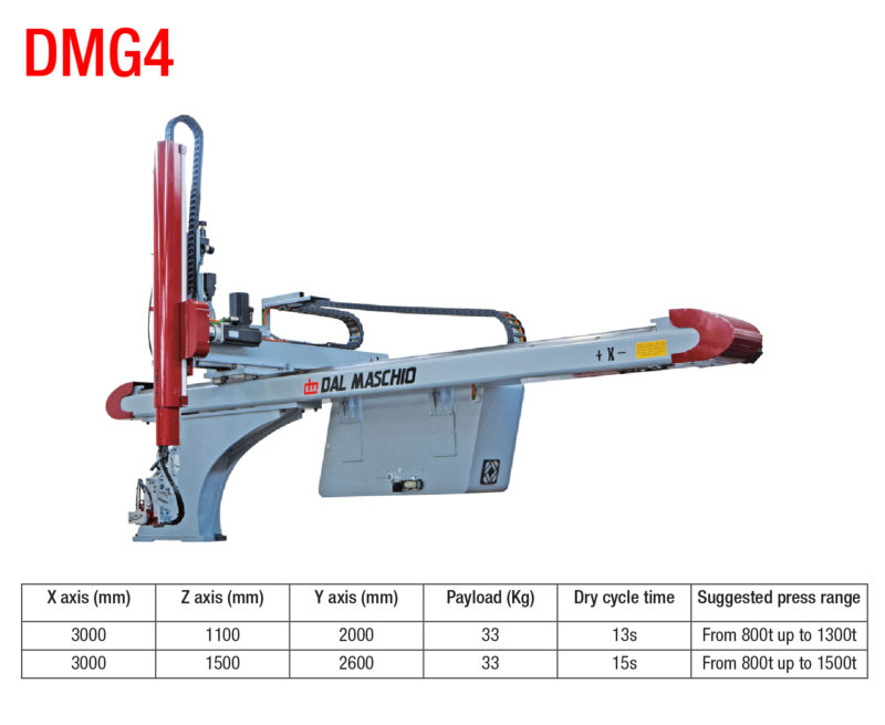 DMG4-01-800x655