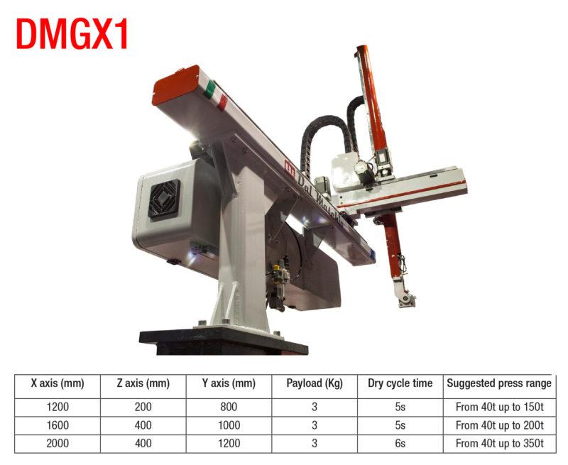 DMGX1-01-800x655