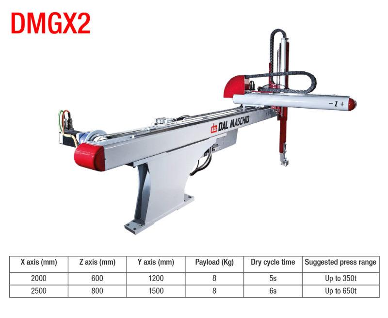 DMGX2-01-800x655