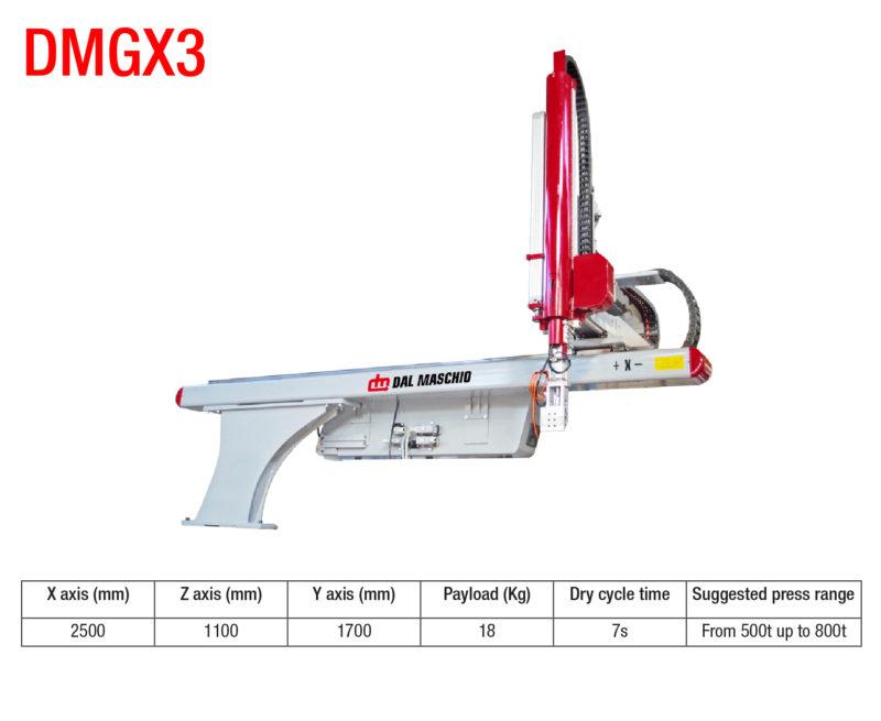DMGX3-01-800x655