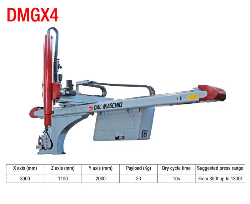 DMGX4-01-800x655
