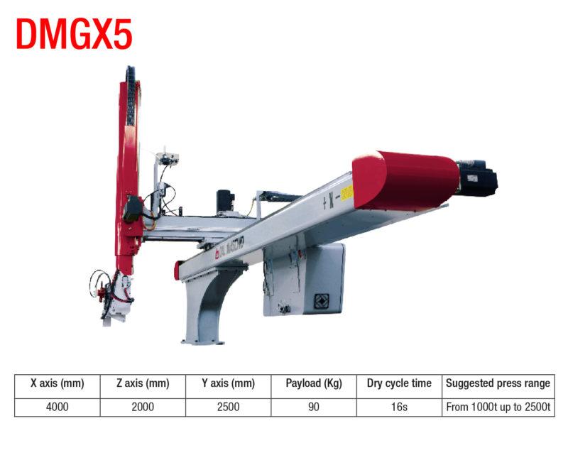 DMGX5-800x655