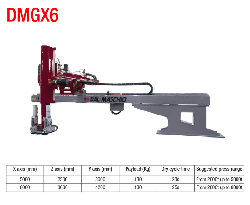 DMGX6-800x655