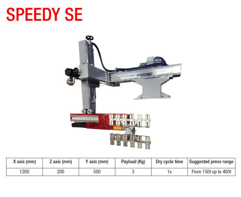Speedy_SE-01-800x655