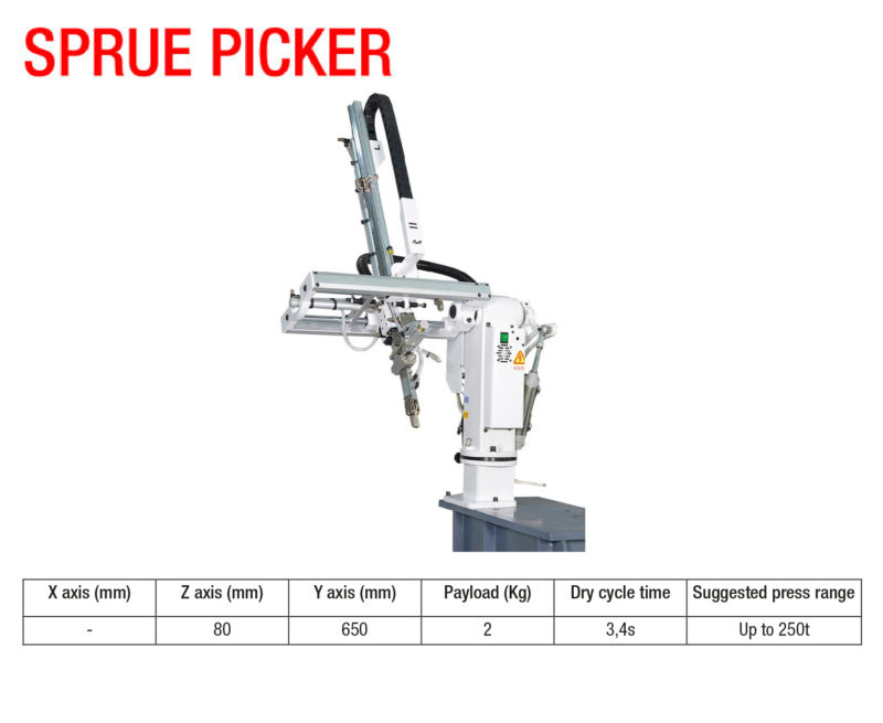 Sprue-Picker-01-800x655